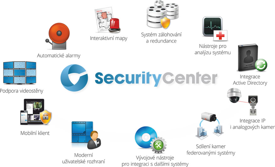 Security Center schema